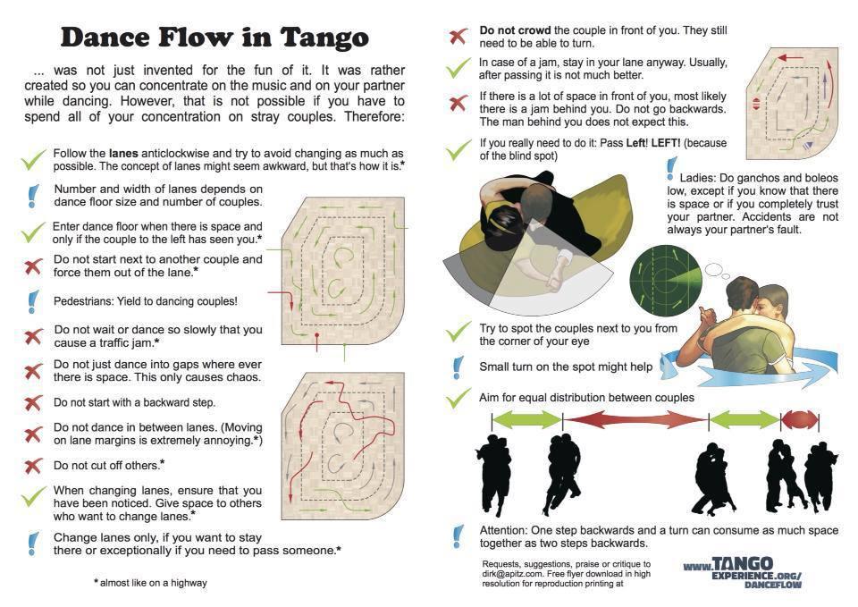 danceflow-in-tango